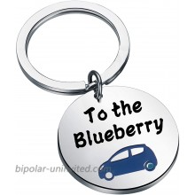 FAADBUK to The Blueberry to The Blueberry Keychain